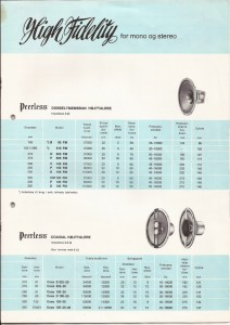Peerless 1967 Catalogue 120FM