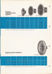 Peerless 1973 Catalogue P120FM
