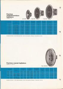 Peerless 1973 Catalogue P120FM