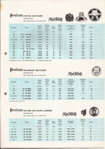 Peerless Catalogue 1967 CM120W